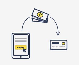 этапы получения экспресс-займов онлайн